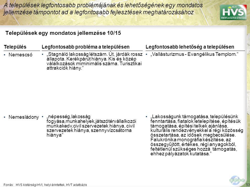 53 Települések egy mondatos jellemzése 10/15 A települések legfontosabb problémájának és lehetőségének egy mondatos jellemzése támpontot ad a legfonto
