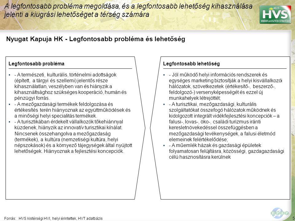 5 Nyugat Kapuja HK - Legfontosabb probléma és lehetőség A legfontosabb probléma megoldása, és a legfontosabb lehetőség kihasználása jelenti a kiugrási lehetőséget a térség számára Forrás:HVS kistérségi HVI, helyi érintettek, HVT adatbázis Legfontosabb problémaLegfontosabb lehetőség ▪- A természeti, kulturális, történelmi adottságok (épített, a tárgyi és szellemi) jelentős része kihasználatlan, veszélyben van és hiányzik a kihasználtsághoz szükséges kooperáció, humán és pénzügyi forrás.