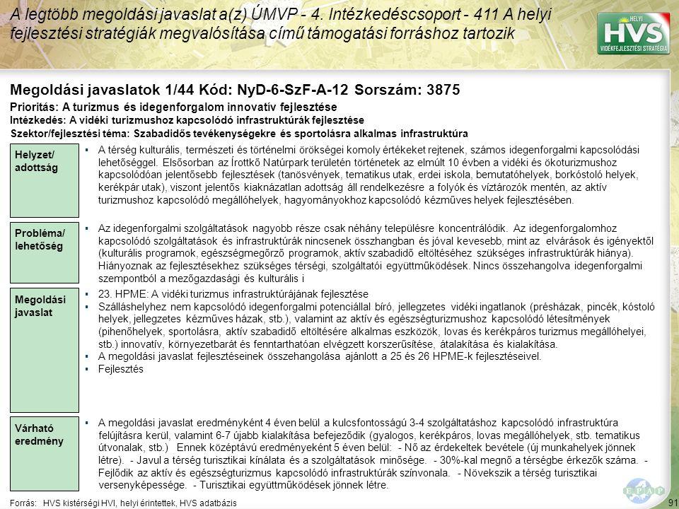 91 Forrás:HVS kistérségi HVI, helyi érintettek, HVS adatbázis Megoldási javaslatok 1/44 Kód: NyD-6-SzF-A-12 Sorszám: 3875 A legtöbb megoldási javaslat