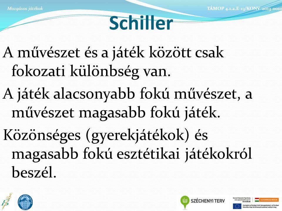Schiller A művészet és a játék között csak fokozati különbség van.