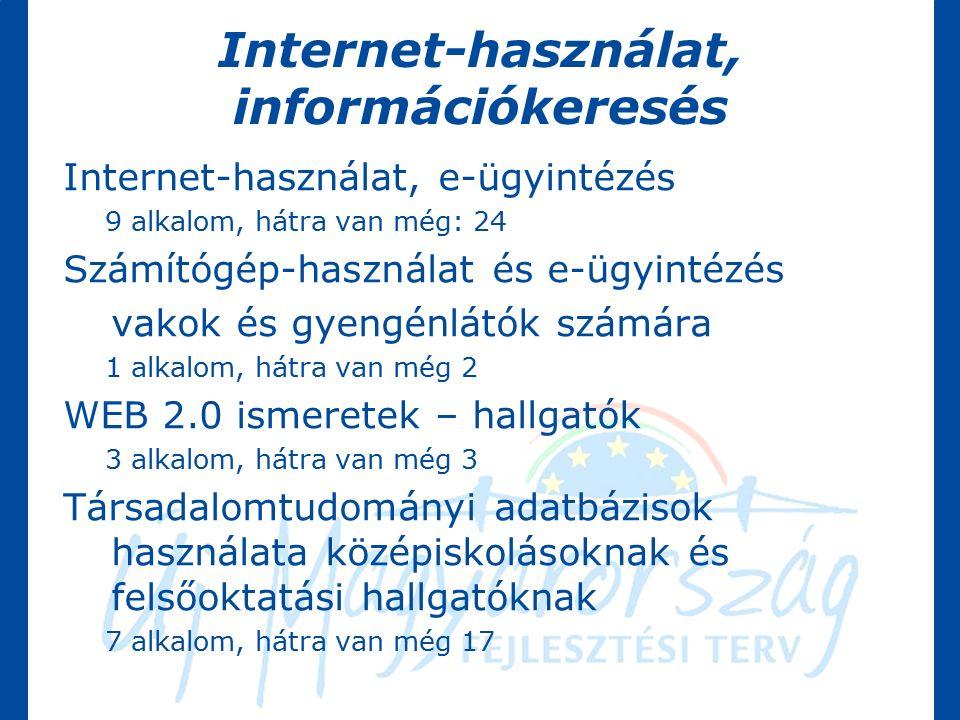 Internet-használat, információkeresés Internet-használat, e-ügyintézés 9 alkalom, hátra van még: 24 Számítógép-használat és e-ügyintézés vakok és gyengénlátók számára 1 alkalom, hátra van még 2 WEB 2.0 ismeretek – hallgatók 3 alkalom, hátra van még 3 Társadalomtudományi adatbázisok használata középiskolásoknak és felsőoktatási hallgatóknak 7 alkalom, hátra van még 17