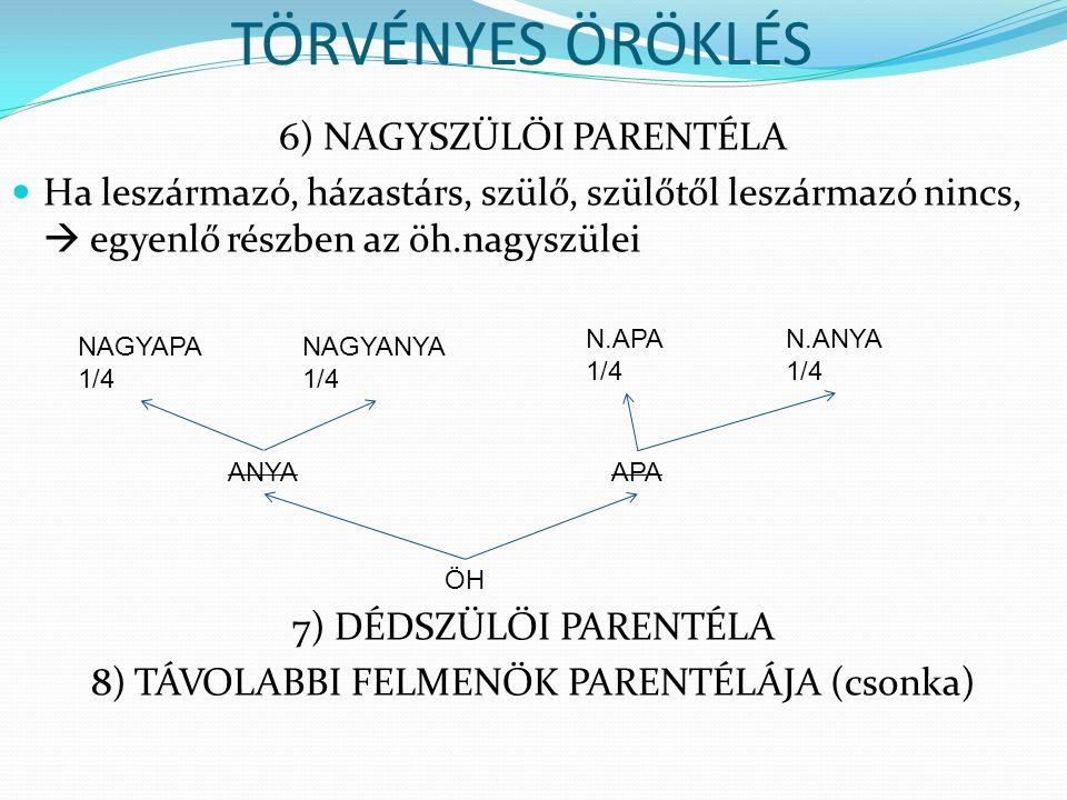 6) NAGYSZÜLŐI PARENTÉLA Ha leszármazó, házastárs, szülő, szülőtől leszármazó nincs,  egyenlő részben az öh.nagyszülei 7) DÉDSZÜLŐI PARENTÉLA 8) TÁVOL