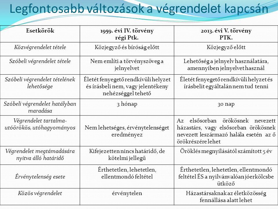 Legfontosabb változások a vég rendelet kapcsán Esetkörök1959. évi IV. törvény régi Ptk. 2013. évi V. törvény PTK. Közvégrendelet tételeKözjegyző és bí