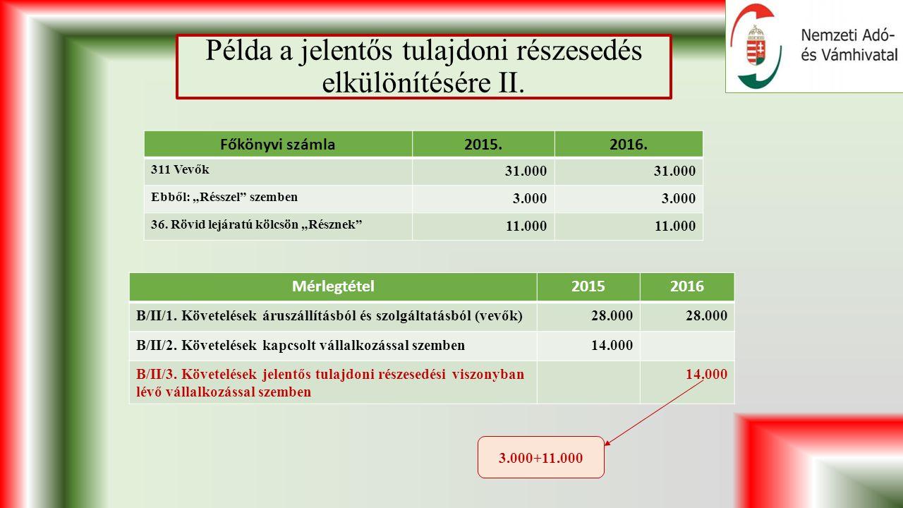 Példa a jelentős tulajdoni részesedés elkülönítésére II.