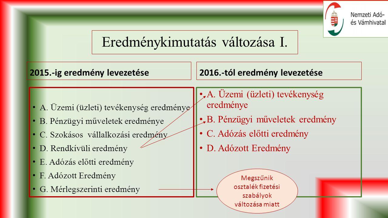 Eredménykimutatás változása I.2015.-ig eredmény levezetése A.
