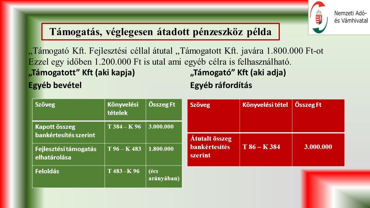 """Támogatás, véglegesen átadott pénzeszköz példa """"Támogatott Kft (aki kapja) Egyéb bevétel SzövegKönyvelési tételek Összeg Ft Kapott összeg bankértesítés szerint T 384 – K 963.000.000 Fejlesztési támogatás elhatárolása T 96 – K 4831.800.000 Feloldás T 483 –K 96(écs arányában) """"Támogató Kft (aki adja) Egyéb ráfordítás SzövegKönyvelési tételÖsszeg Ft Átutalt összeg bankértesítés szerint T 86 – K 3843.000.000 """"Támogató Kft."""