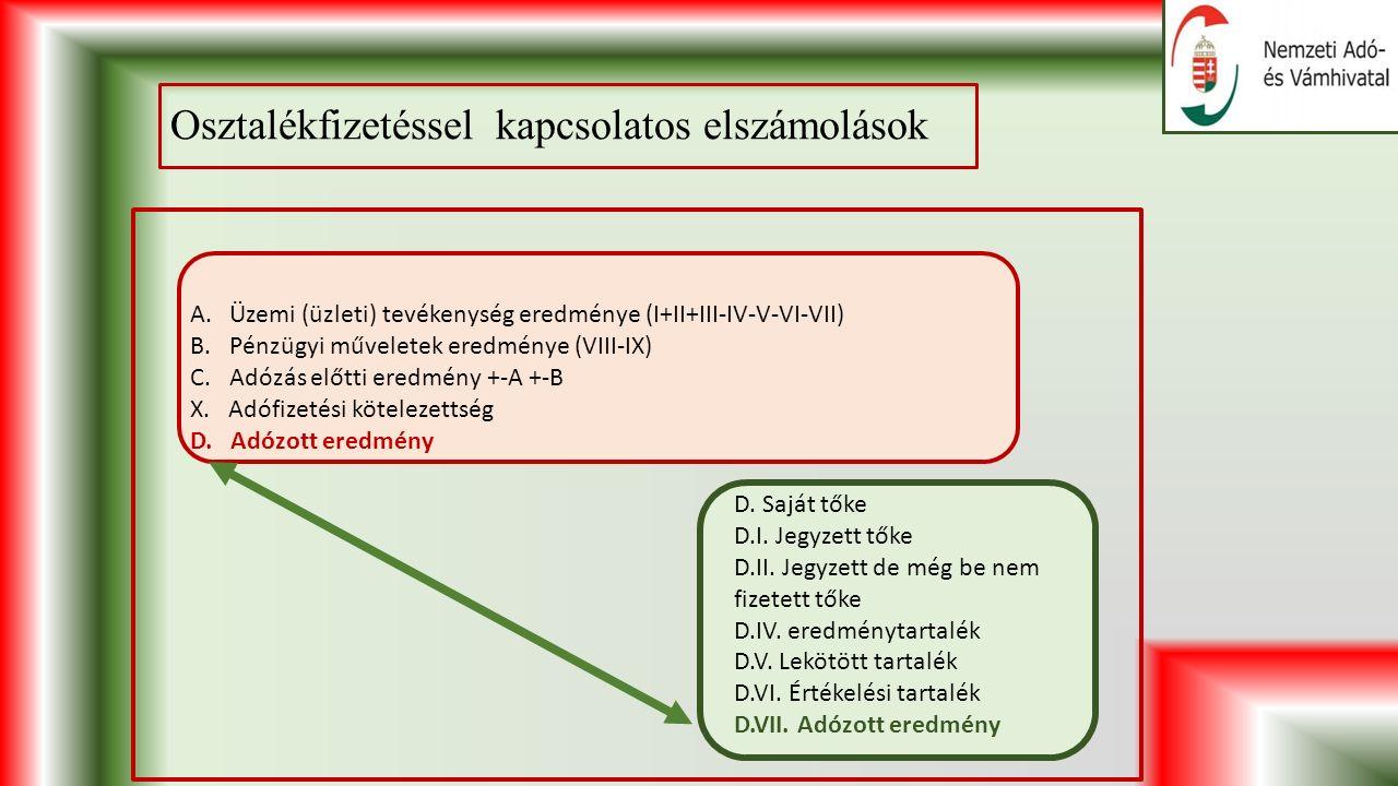 Osztalékfizetéssel kapcsolatos elszámolások A.Üzemi (üzleti) tevékenység eredménye (I+II+III-IV-V-VI-VII) B.Pénzügyi műveletek eredménye (VIII-IX) C.Adózás előtti eredmény +-A +-B X.
