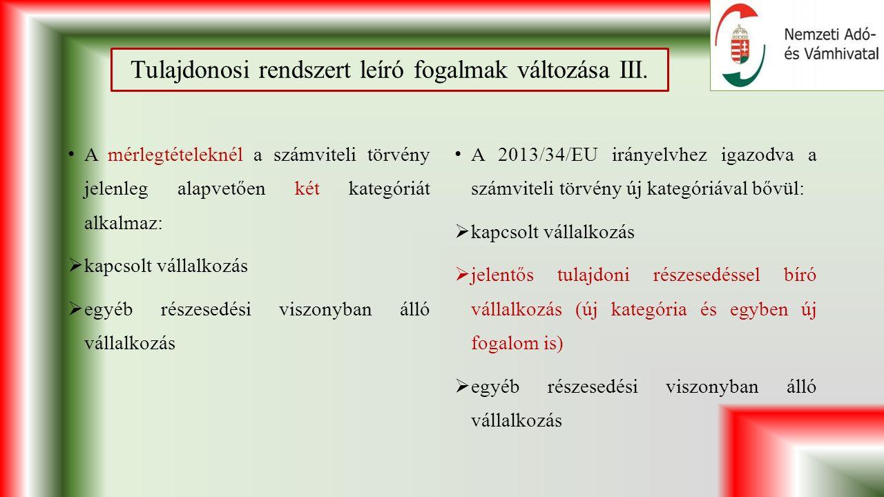 Osztalékfizetéssel kapcsolatos példa III.EsetBABA D.