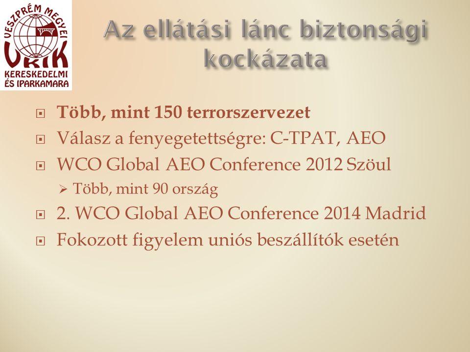  Több, mint 150 terrorszervezet  Válasz a fenyegetettségre: C-TPAT, AEO  WCO Global AEO Conference 2012 Szöul  Több, mint 90 ország  2.