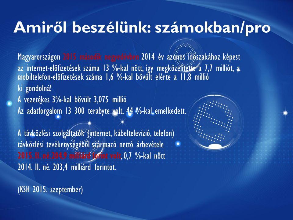 Amiről beszélünk: számokban/pro Magyarországon 2015 második negyedévben 2014 év azonos időszakához képest az internet-előfizetések száma 13 %-kal nőtt, így megközelítette a 7,7 milliót, a mobiltelefon-előfizetések száma 1,6 %-kal bővült elérte a 11,8 millió ki gondolná.