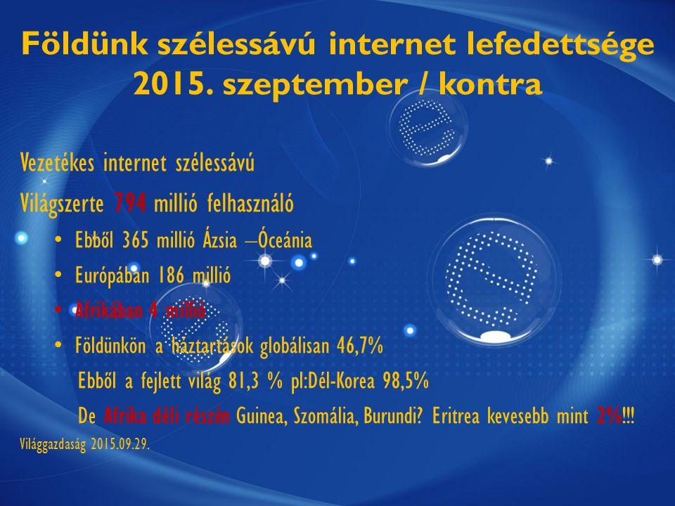 Földünk szélessávú internet lefedettsége 2015.