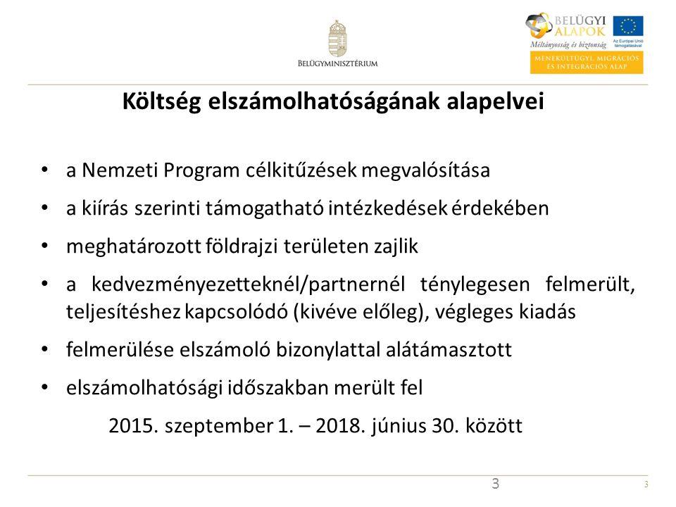 3 Költség elszámolhatóságának alapelvei a Nemzeti Program célkitűzések megvalósítása a kiírás szerinti támogatható intézkedések érdekében meghatározott földrajzi területen zajlik a kedvezményezetteknél/partnernél ténylegesen felmerült, teljesítéshez kapcsolódó (kivéve előleg), végleges kiadás felmerülése elszámoló bizonylattal alátámasztott elszámolhatósági időszakban merült fel 2015.