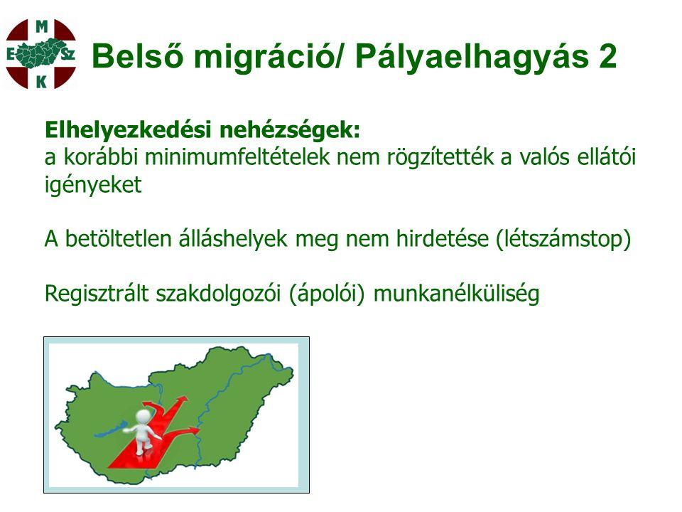 Belső migráció/ Pályaelhagyás 2 Elhelyezkedési nehézségek: a korábbi minimumfeltételek nem rögzítették a valós ellátói igényeket A betöltetlen álláshelyek meg nem hirdetése (létszámstop) Regisztrált szakdolgozói (ápolói) munkanélküliség