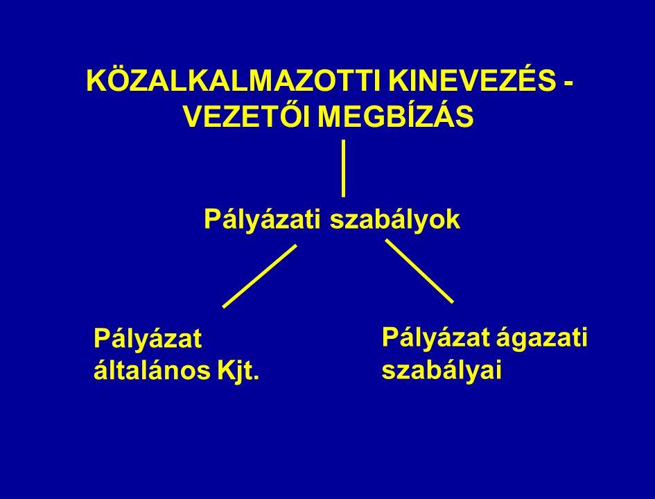 KÖZALKALMAZOTTI KINEVEZÉS - VEZETŐI MEGBÍZÁS Pályázati szabályok Pályázat általános Kjt.