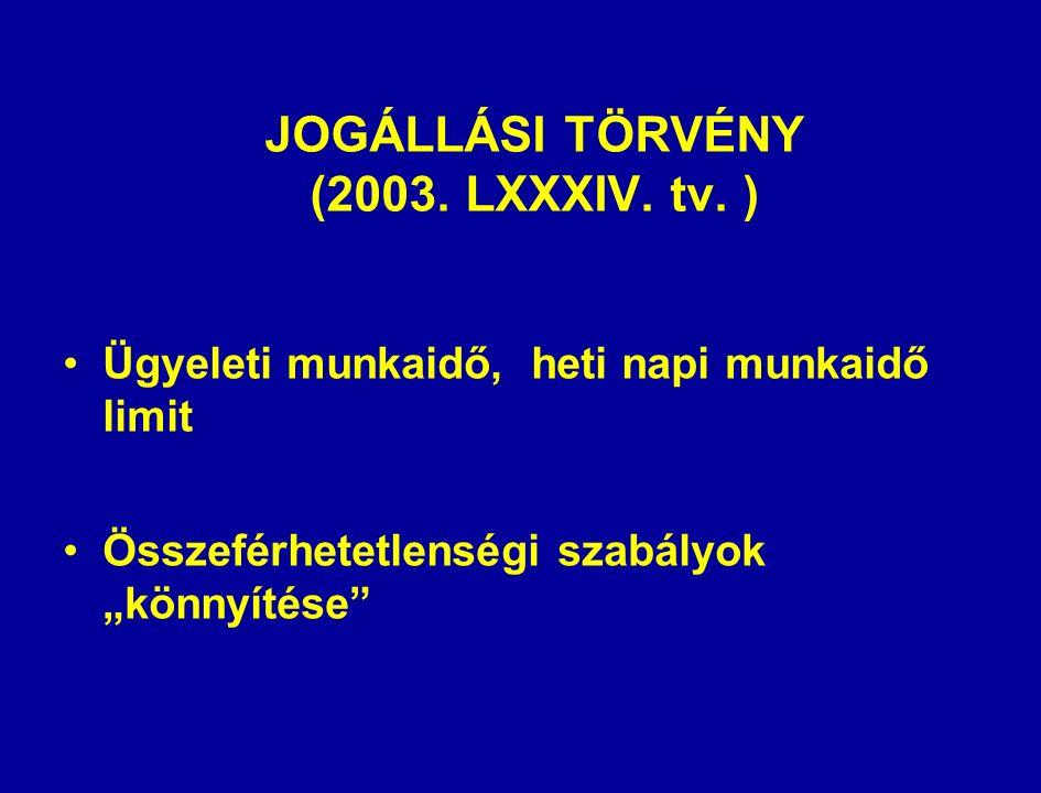 JOGÁLLÁSI TÖRVÉNY (2003. LXXXIV. tv.