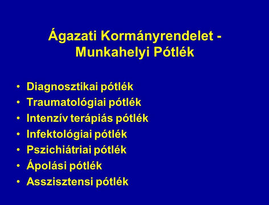 Ágazati Kormányrendelet - Munkahelyi Pótlék Diagnosztikai pótlék Traumatológiai pótlék Intenzív terápiás pótlék Infektológiai pótlék Pszichiátriai pótlék Ápolási pótlék Asszisztensi pótlék