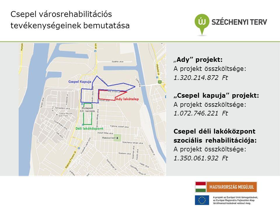 """""""Ady projekt: A projekt összköltsége: 1.320.214.872 Ft """"Csepel kapuja projekt: A projekt összköltsége: 1.072.746.221 Ft Csepel déli lakóközpont szociális rehabilitációja: A projekt összköltsége: 1.350.061.932 Ft Csepel városrehabilitációs tevékenységeinek bemutatása"""