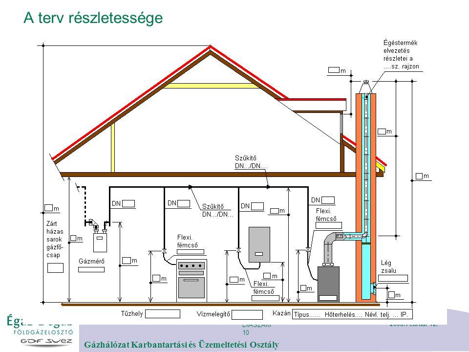DIASZÁM 10 Gázhálózat Karbantartási és Üzemeltetési Osztály 2008. Február 12. A terv részletessége