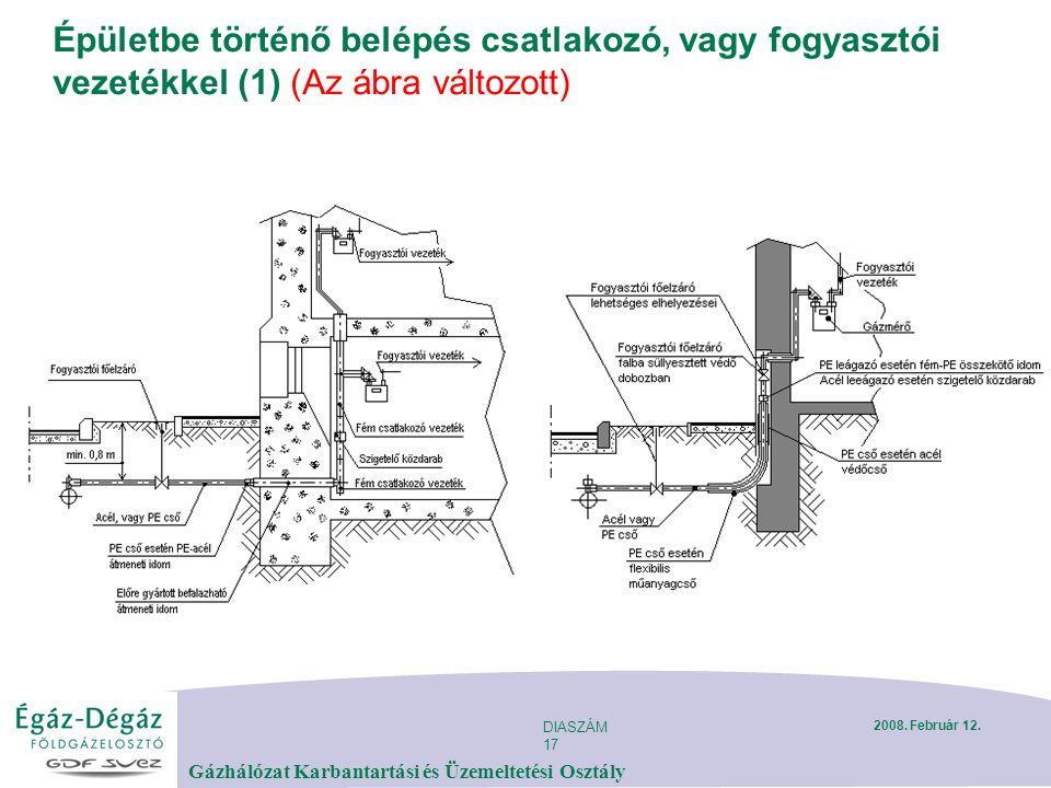 DIASZÁM 17 Gázhálózat Karbantartási és Üzemeltetési Osztály 2008.