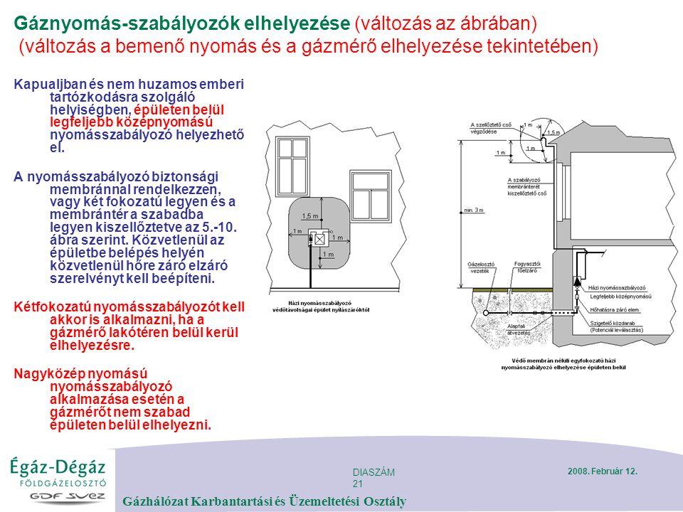 DIASZÁM 21 Gázhálózat Karbantartási és Üzemeltetési Osztály 2008. Február 12. Gáznyomás-szabályozók elhelyezése (változás az ábrában) (változás a beme