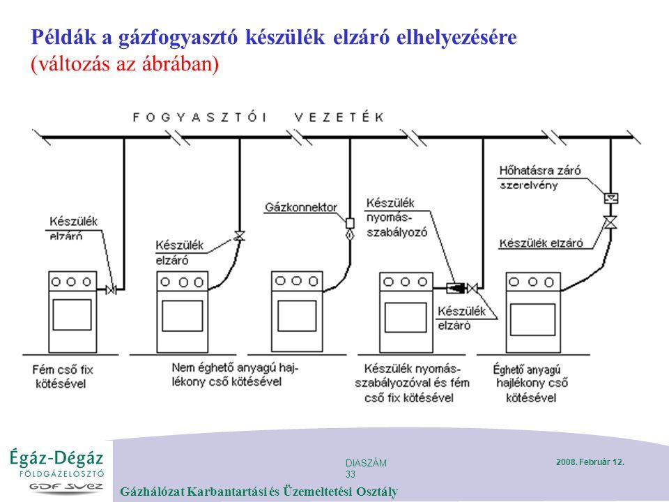 DIASZÁM 33 Gázhálózat Karbantartási és Üzemeltetési Osztály 2008. Február 12. Példák a gázfogyasztó készülék elzáró elhelyezésére (változás az ábrában