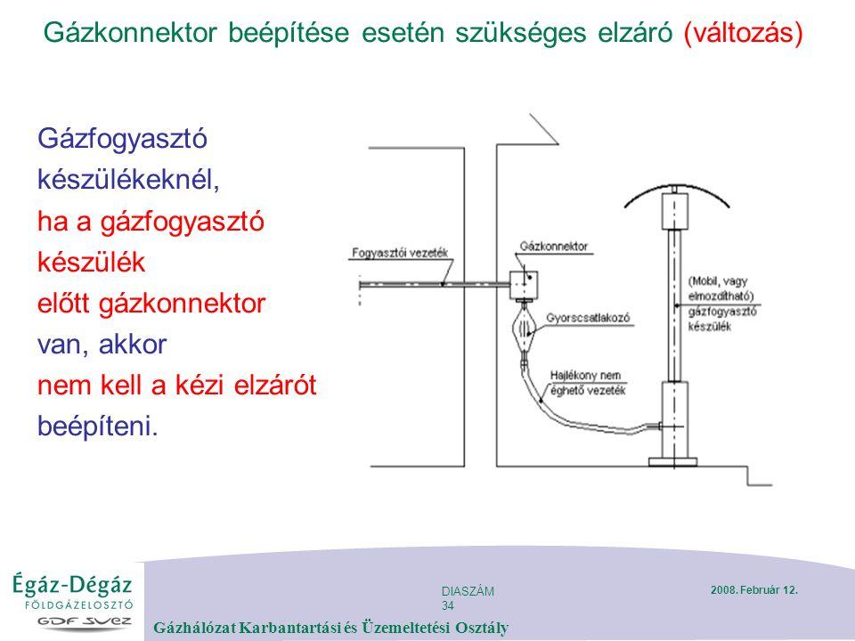 DIASZÁM 34 Gázhálózat Karbantartási és Üzemeltetési Osztály 2008. Február 12. Gázkonnektor beépítése esetén szükséges elzáró (változás) Gázfogyasztó k