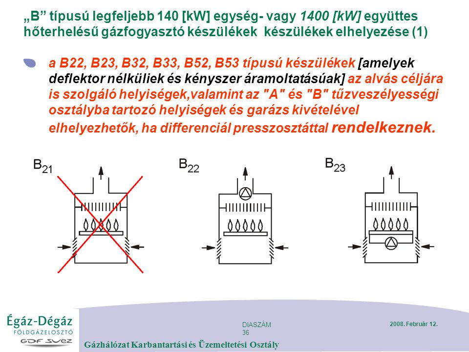 """DIASZÁM 36 Gázhálózat Karbantartási és Üzemeltetési Osztály 2008. Február 12. """"B"""" típusú legfeljebb 140 [kW] egység- vagy 1400 [kW] együttes hőterhelé"""