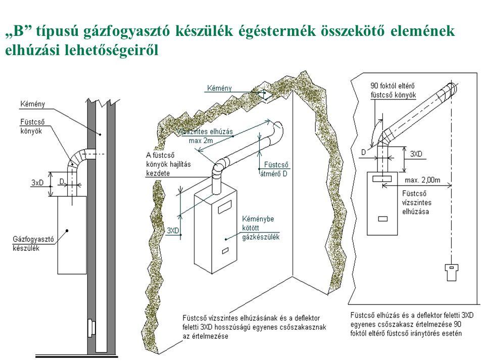 """DIASZÁM 41 Gázhálózat Karbantartási és Üzemeltetési Osztály 2008. Február 12. """"B"""" típusú gázfogyasztó készülék égéstermék összekötő elemének elhúzási"""
