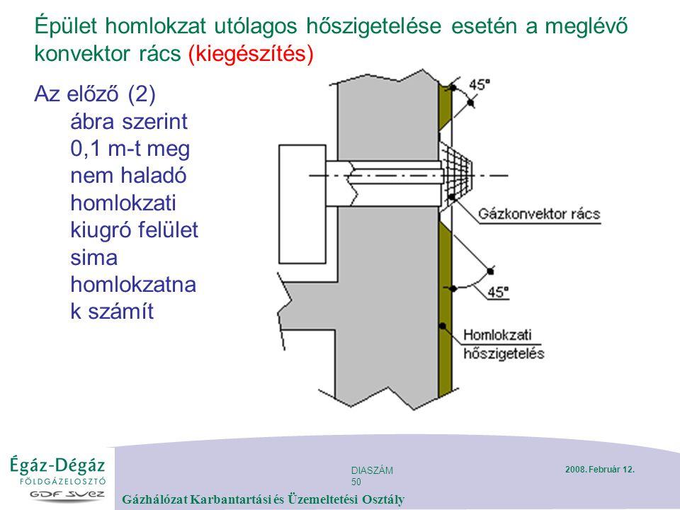 DIASZÁM 50 Gázhálózat Karbantartási és Üzemeltetési Osztály 2008. Február 12. Épület homlokzat utólagos hőszigetelése esetén a meglévő konvektor rács