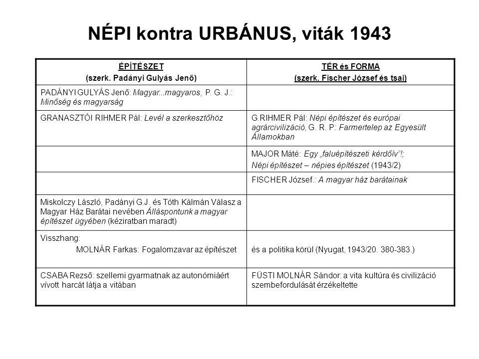 NÉPI kontra URBÁNUS, viták 1943 ÉPÍTÉSZET (szerk. Padányi Gulyás Jenő) TÉR és FORMA (szerk.