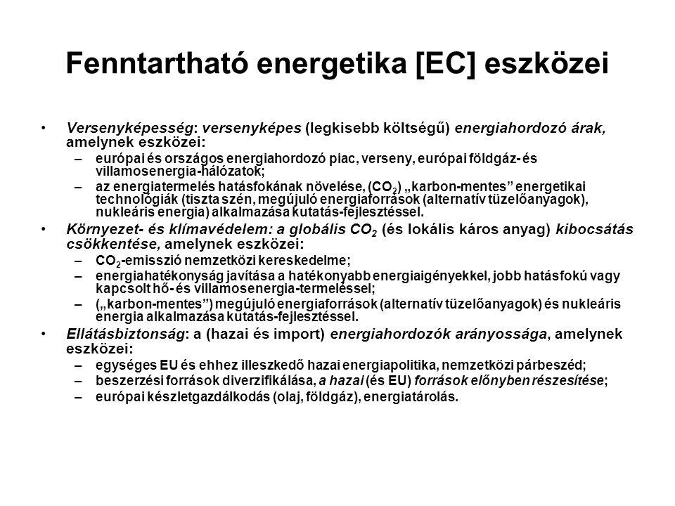 """Fenntartható energetika [EC] eszközei Versenyképesség: versenyképes (legkisebb költségű) energiahordozó árak, amelynek eszközei: –európai és országos energiahordozó piac, verseny, európai földgáz- és villamosenergia-hálózatok; –az energiatermelés hatásfokának növelése, (CO 2 ) """"karbon-mentes energetikai technológiák (tiszta szén, megújuló energiaforrások (alternatív tüzelőanyagok), nukleáris energia) alkalmazása kutatás-fejlesztéssel."""