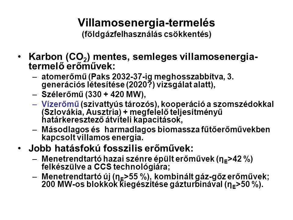 Villamosenergia-termelés (földgázfelhasználás csökkentés) Karbon (CO 2 ) mentes, semleges villamosenergia- termelő erőművek: –atomerőmű (Paks 2032-37-ig meghosszabbítva, 3.