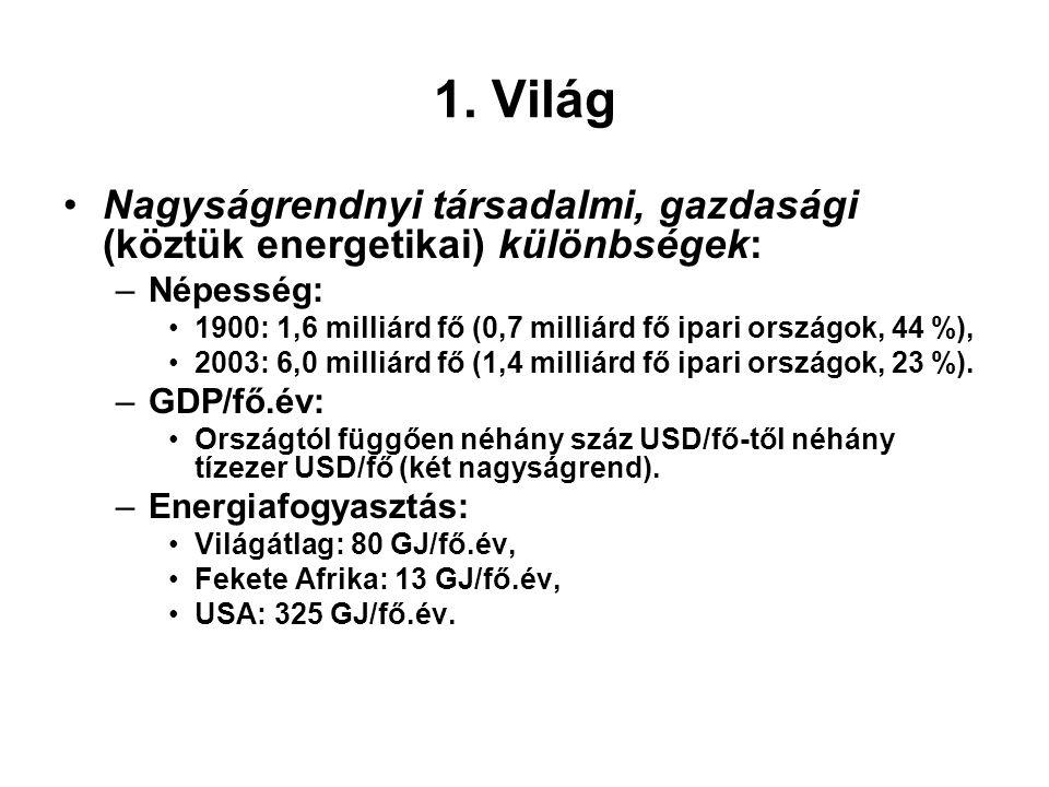 1. Világ Nagyságrendnyi társadalmi, gazdasági (köztük energetikai) különbségek: –Népesség: 1900: 1,6 milliárd fő (0,7 milliárd fő ipari országok, 44 %