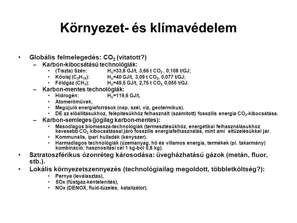 Környezet- és klímavédelem Globális felmelegedés: CO 2 (vitatott ) –Karbon-kibocsátású technológiák: (Tiszta) Szén:H ü =33,8 GJ/t, 3,66 t CO 2, 0,108 t/GJ; Kőolaj (C 8 H 18 ): H ü =40 GJ/t, 3,09 t CO 2, 0,077 t/GJ; Földgáz (CH 4 ): H ü =49,5 GJ/t, 2,75 t CO 2, 0,055 t/GJ.