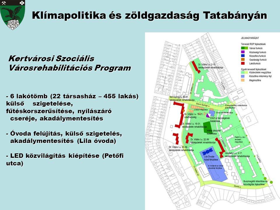 Klímapolitika és zöldgazdaság Tatabányán - 6 lakótömb (22 társasház – 455 lakás) külső szigetelése, fűtéskorszerűsítése, nyílászáró cseréje, akadálymentesítés cseréje, akadálymentesítés - Óvoda felújítás, külső szigetelés, akadálymentesítés (Lila óvoda) akadálymentesítés (Lila óvoda) - LED közvilágítás kiépítése (Petőfi utca) Kertvárosi Szociális Városrehabilitációs Program