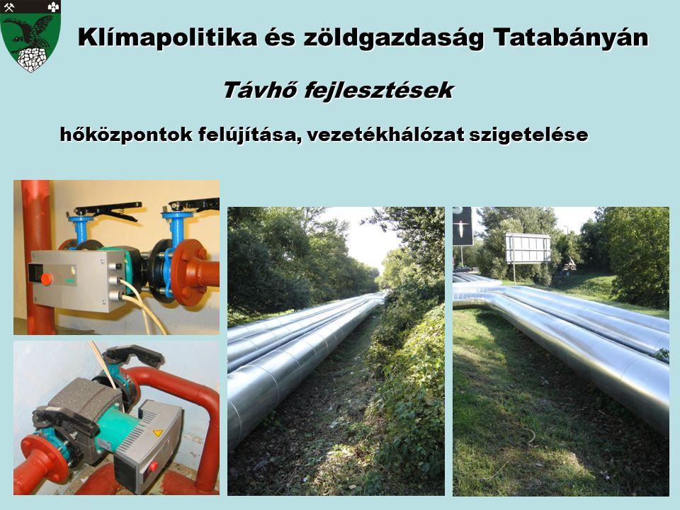 Klímapolitika és zöldgazdaság Tatabányán Távhő fejlesztések hőközpontok felújítása, vezetékhálózat szigetelése
