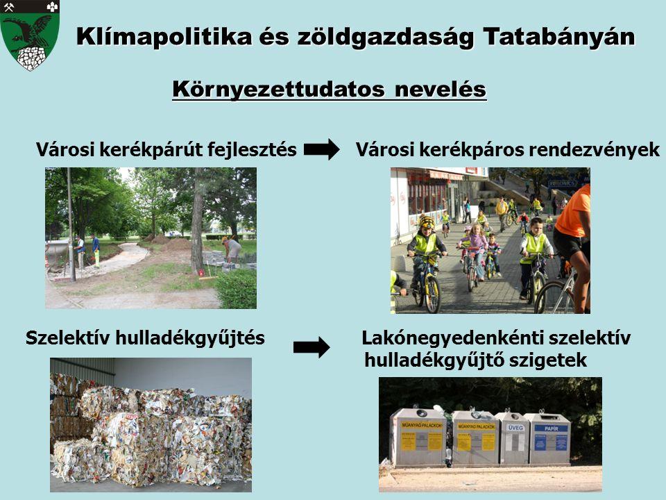Klímapolitika és zöldgazdaság Tatabányán Környezettudatos nevelés Városi kerékpárút fejlesztés Városi kerékpáros rendezvények Szelektív hulladékgyűjtés Lakónegyedenkénti szelektív hulladékgyűjtő szigetek