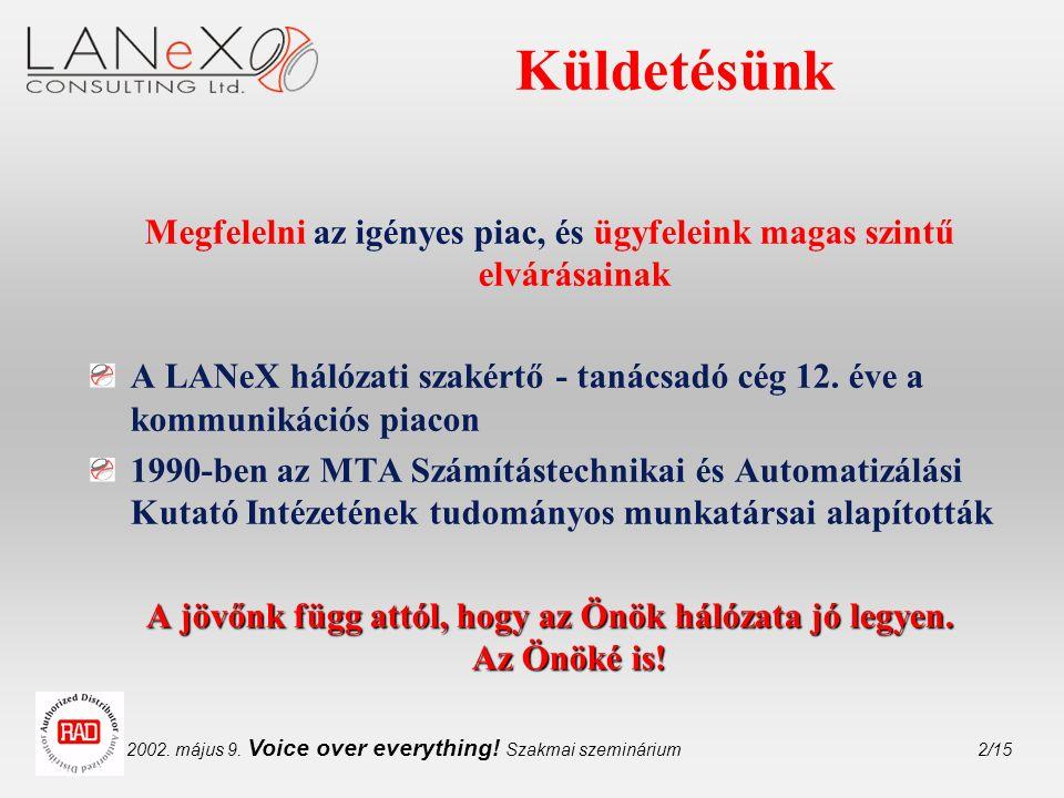 2002.május 9. Voice over everything. Szakmai szeminárium3/15 Portfólió 1.
