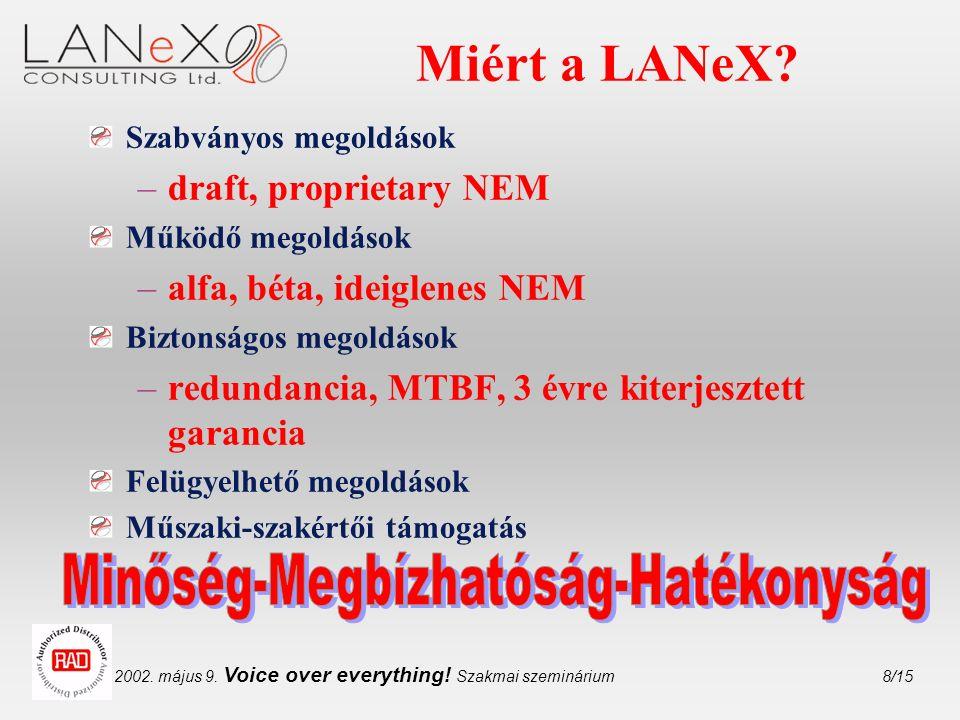 2002.május 9. Voice over everything. Szakmai szeminárium8/15 Miért a LANeX.