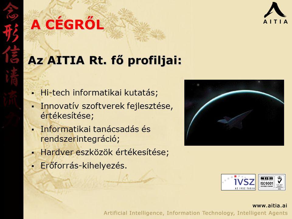 A CÉGRŐL Az AITIA Rt.