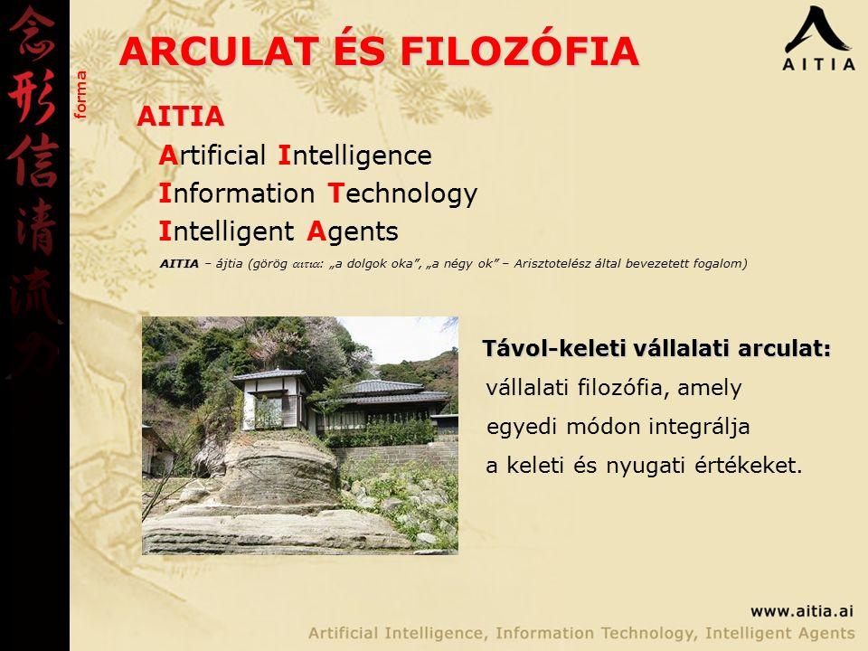 """ARCULAT ÉS FILOZÓFIA AITIA Artificial Intelligence Information Technology Intelligent Agents AITIA AITIA – ájtia (görög : """"a dolgok oka , """"a négy ok – Arisztotelész által bevezetett fogalom) Távol-keleti vállalati arculat: Távol-keleti vállalati arculat: vállalati filozófia, amely egyedi módon integrálja a keleti és nyugati értékeket."""