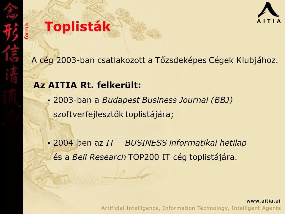 Toplisták Az AITIA Rt.