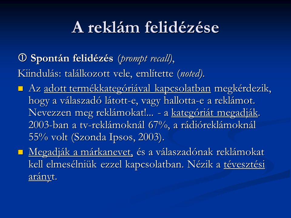 A reklám felidézése  Spontán felidézés (prompt recall), Kiindulás: találkozott vele, említette (noted). Az adott termékkategóriával kapcsolatban megk
