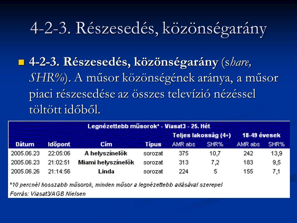 4-2-3. Részesedés, közönségarány 4-2-3. Részesedés, közönségarány (share, SHR%).