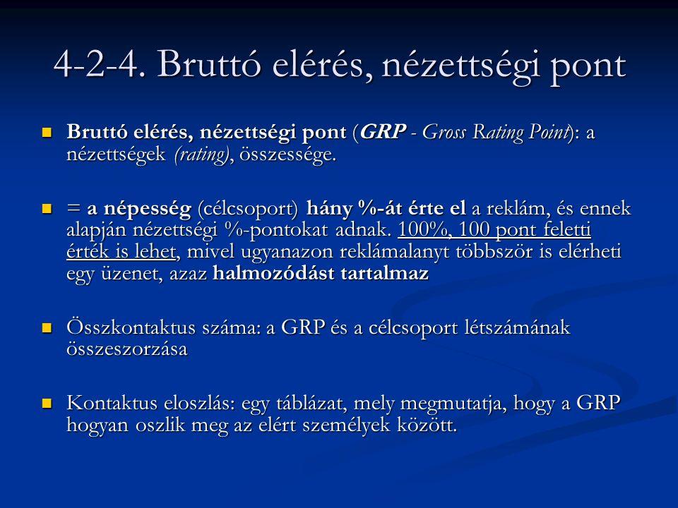 4-2-4. Bruttó elérés, nézettségi pont Bruttó elérés, nézettségi pont (GRP - Gross Rating Point): a nézettségek (rating), összessége. Bruttó elérés, né