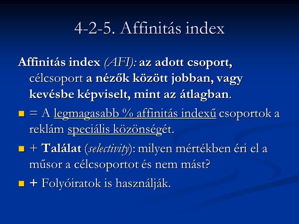 4-2-5. Affinitás index Affinitás index (AFI): az adott csoport, célcsoport a nézők között jobban, vagy kevésbe képviselt, mint az átlagban. = A legmag