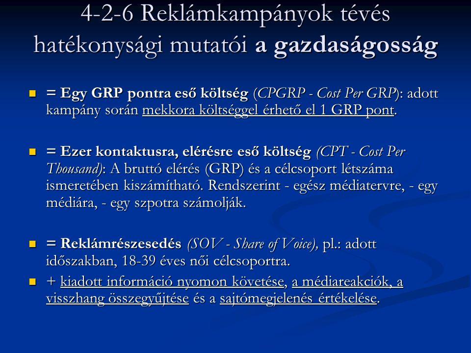 4-2-6 Reklámkampányok tévés hatékonysági mutatói a gazdaságosság = Egy GRP pontra eső költség (CPGRP - Cost Per GRP): adott kampány során mekkora költséggel érhető el 1 GRP pont.