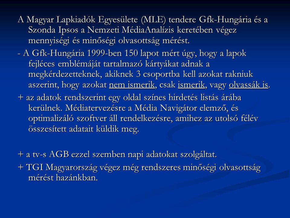 A Magyar Lapkiadók Egyesülete (MLE) tendere Gfk-Hungária és a Szonda Ipsos a Nemzeti MédiaAnalízis keretében végez mennyiségi és minőségi olvasottság mérést.