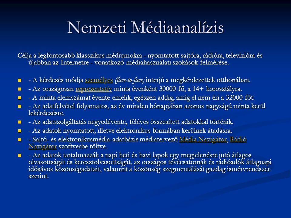 Nemzeti Médiaanalízis Célja a legfontosabb klasszikus médiumokra - nyomtatott sajtóra, rádióra, televízióra és újabban az Internetre - vonatkozó médiahasználati szokások felmérése.