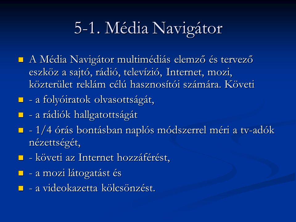 5-1. Média Navigátor A Média Navigátor multimédiás elemző és tervező eszköz a sajtó, rádió, televízió, Internet, mozi, közterület reklám célú hasznosí